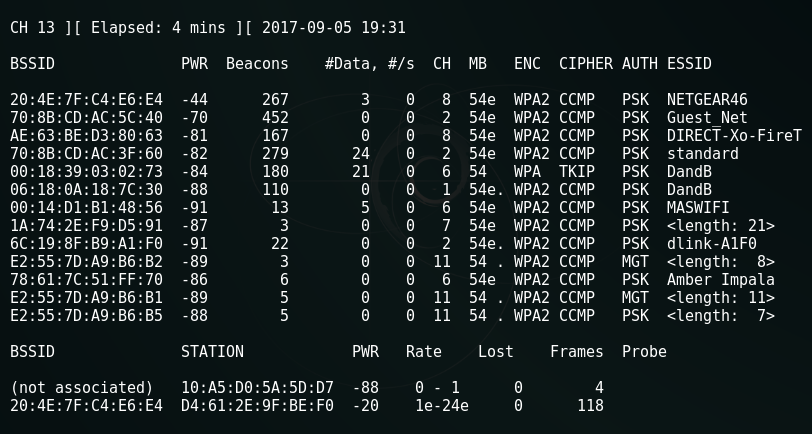 Practical WPA2 Attacks on NETGEAR Routers – Ethaniel Cox